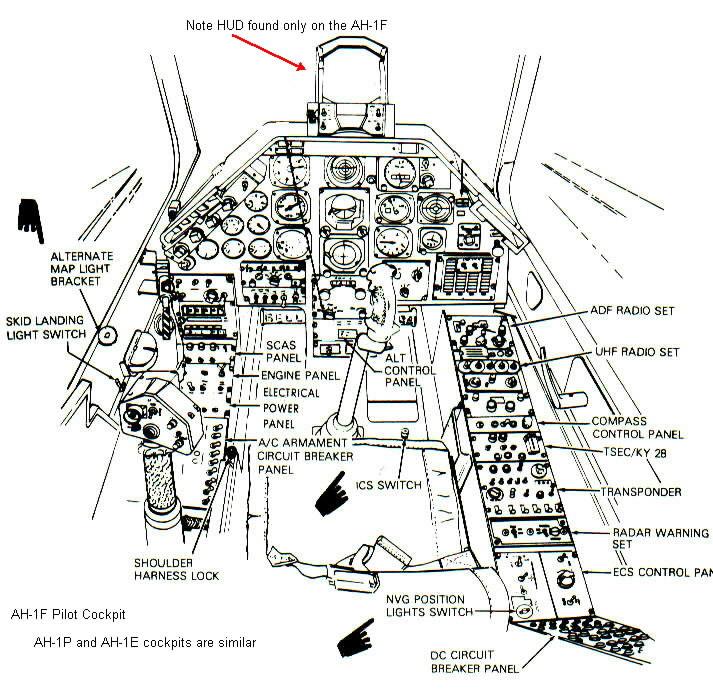cessna 152 navigation light wiring diagram cessna automotive description ah 1f pilot pit cessna navigation light wiring diagram